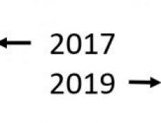 2017年跟团旅游,2019年购买全新哈弗H6铂金版自驾游!