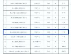"""唐山凯伦公司荣获""""唐山市工业企业B级研发机构"""""""