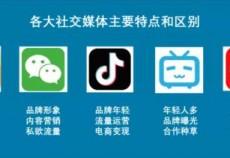 互联网推广新标配:双微一抖+分众玩法
