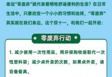 官宣:福纳丝&小黄狗联手为零废弃行动发声!